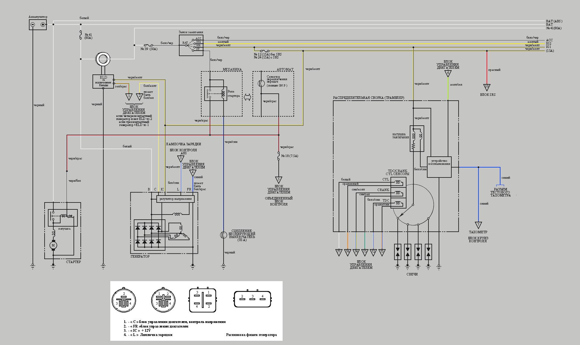 хонда стрим электрическая схема системы охлаждения
